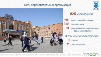 Две новые школы в Казани откроют свои двери