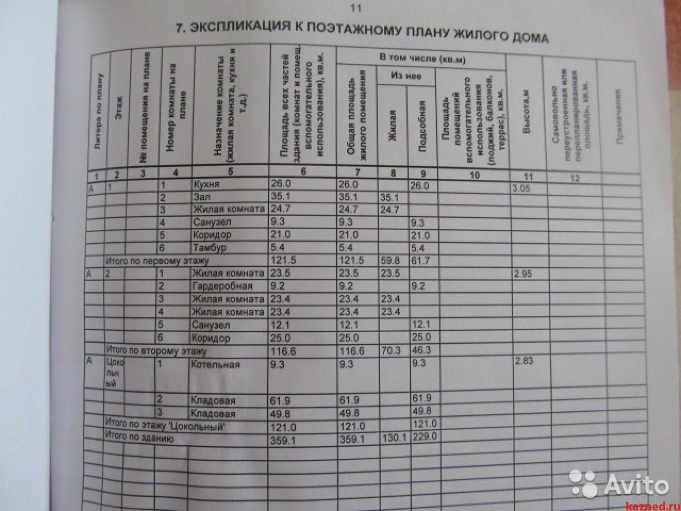 Продажа  Дома п. Привольный, ул. Чечек, 340 м2  (миниатюра №11)