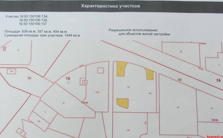 Продажа  участка Ноксинский спуск, 4 сот.  (миниатюра №2)