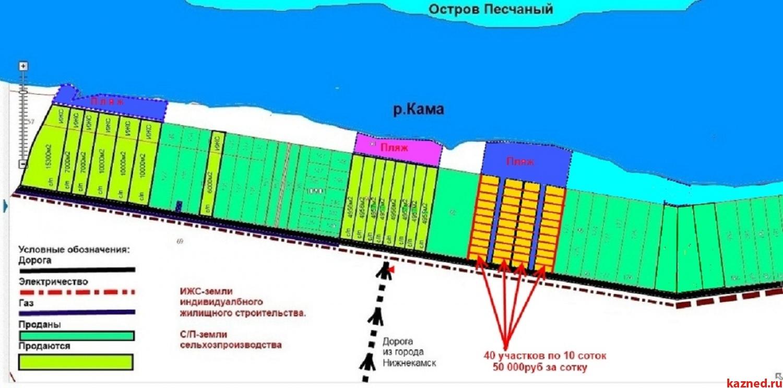 На р.Каме-В Черте города-Продажа Земельных участков ИЖС от 10соток до  (миниатюра №16)