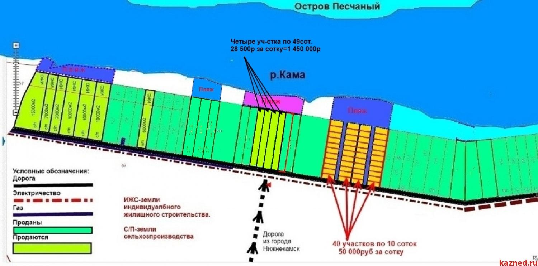 На р.Каме-В Черте города-Продажа Земельных участков ИЖС от 10соток до  (миниатюра №2)
