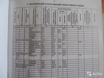 Продажа  дома п. Привольный, ул. Чечек, 340.0 м² (миниатюра №11)