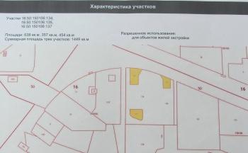 Продажа  участка Ноксинский спуск, 4.0 сот.  (миниатюра №2)