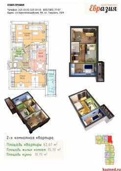 Продажа 2-к квартиры Краснококшайская